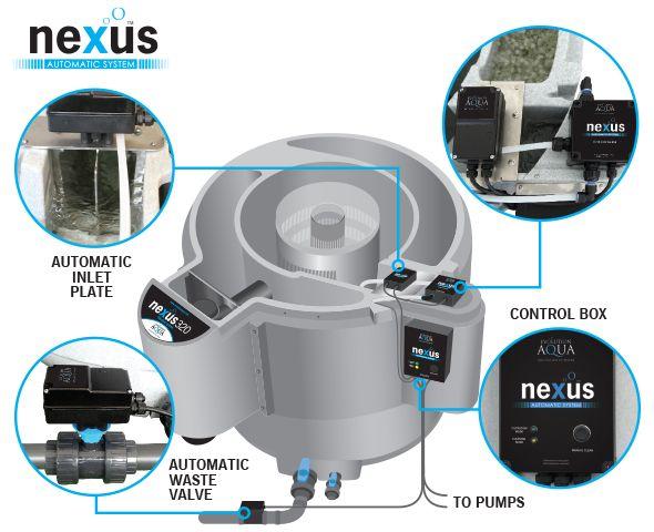 Evolution Aqua Auto Nexus 220 EAST čerpadlová verze+pure set