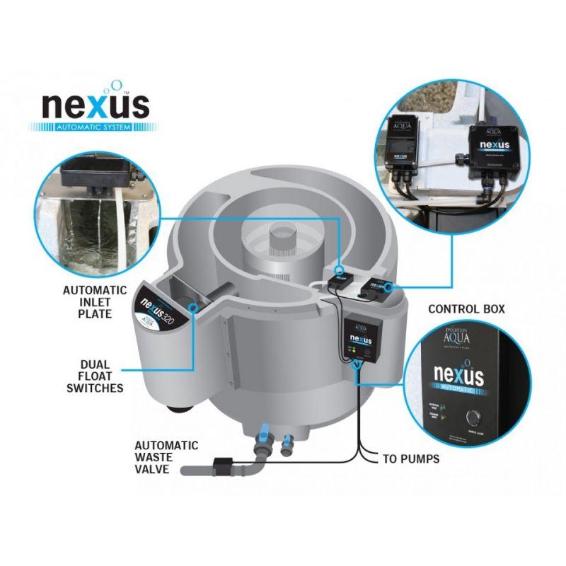 NEXUS AUTOMATIC SYSTEM 320/220 - ČERPADLOVÉ NAPOJENÍ Evolution Aqua